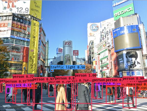 渋谷 検出結果