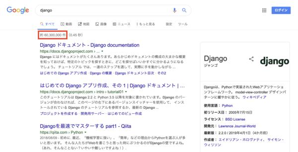 google django
