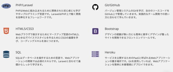 TechAcademy PHP:Laravelコース