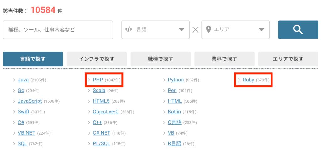 Ruby PHP 案件数