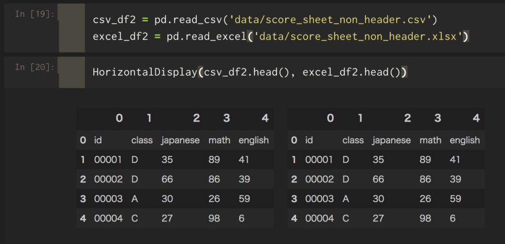 pandas-read-csv-excel4-header